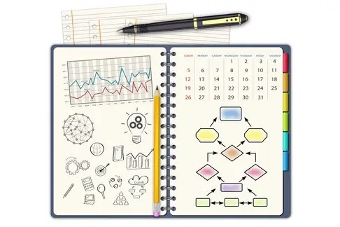 Image of spiral notebook showing client's priorities