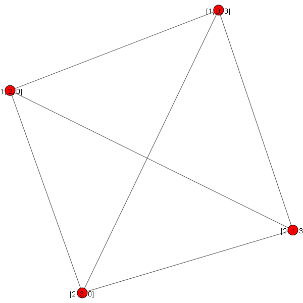 Testing a Manifold for Orientability « triangleinequality