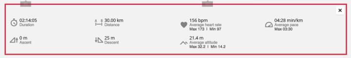 30km running record