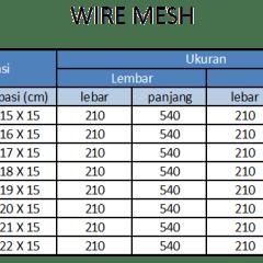 Jenis Baja Ringan Untuk Tiang Wire Mesh Spesifikasi | Tri