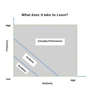 learning-298x300 How would you like to discover what's really going on in your organisation?