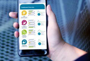 SmartphoneDashboardCrop-300x205 CRISIS CULTURE PULSE SURVEY NEWS