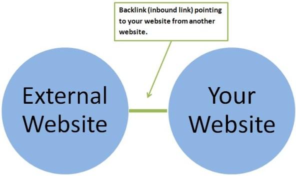 Backlinks-TribeLocal