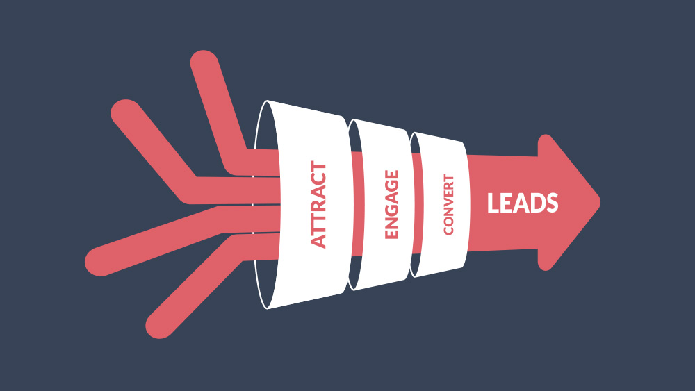 Targeted Leads- TribeLocal