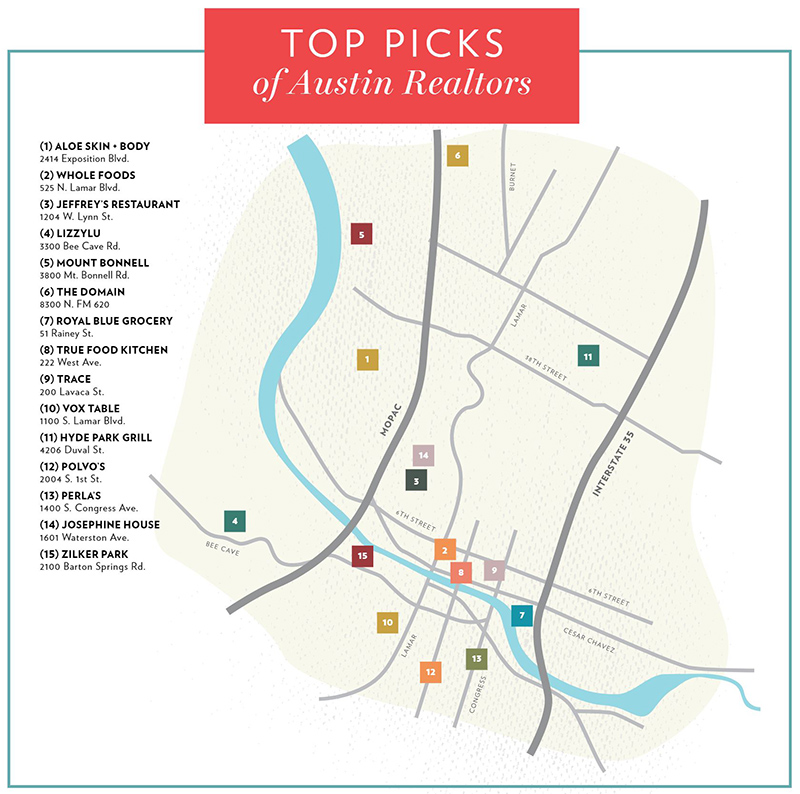 austin realtor guide tribeza top picks