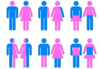 género