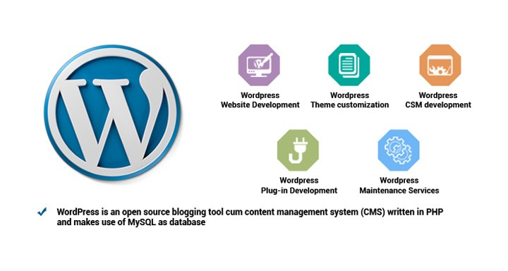 considerations before starting with wordpress tribulant software blog