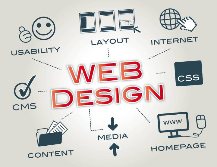 Things to consider when designing your websites