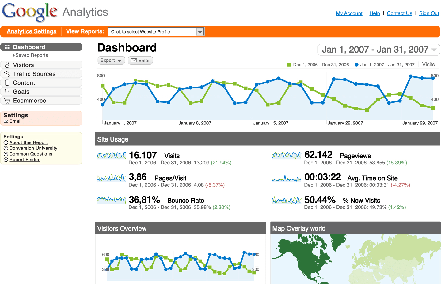 Wordpress Newsletter Plugin  Google Analytics