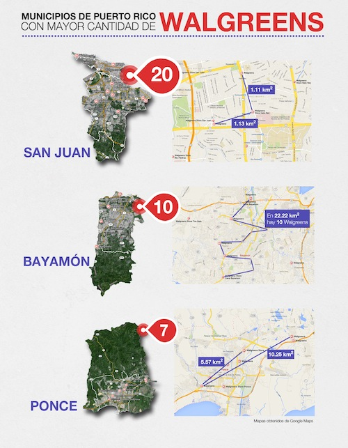 Municipios+Walgreens