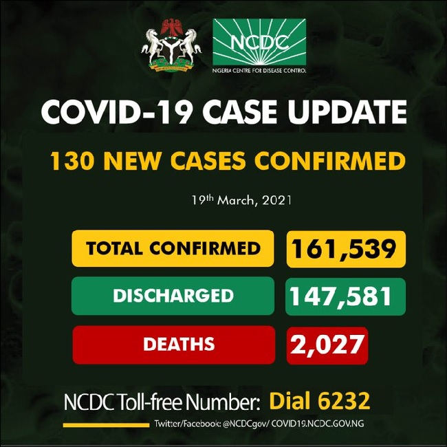 Nigeria records 130 infections