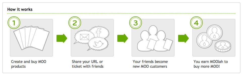 moo-refer-a-friend
