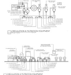 taking a little more time to plan out the equipment placement beyond a typical pool equipment plumbing diagram can save time on installation and minimize  [ 1165 x 1386 Pixel ]
