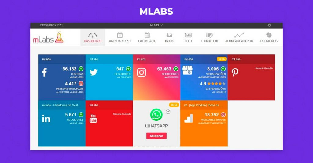 mLabs: Ferramenta de marketing digital