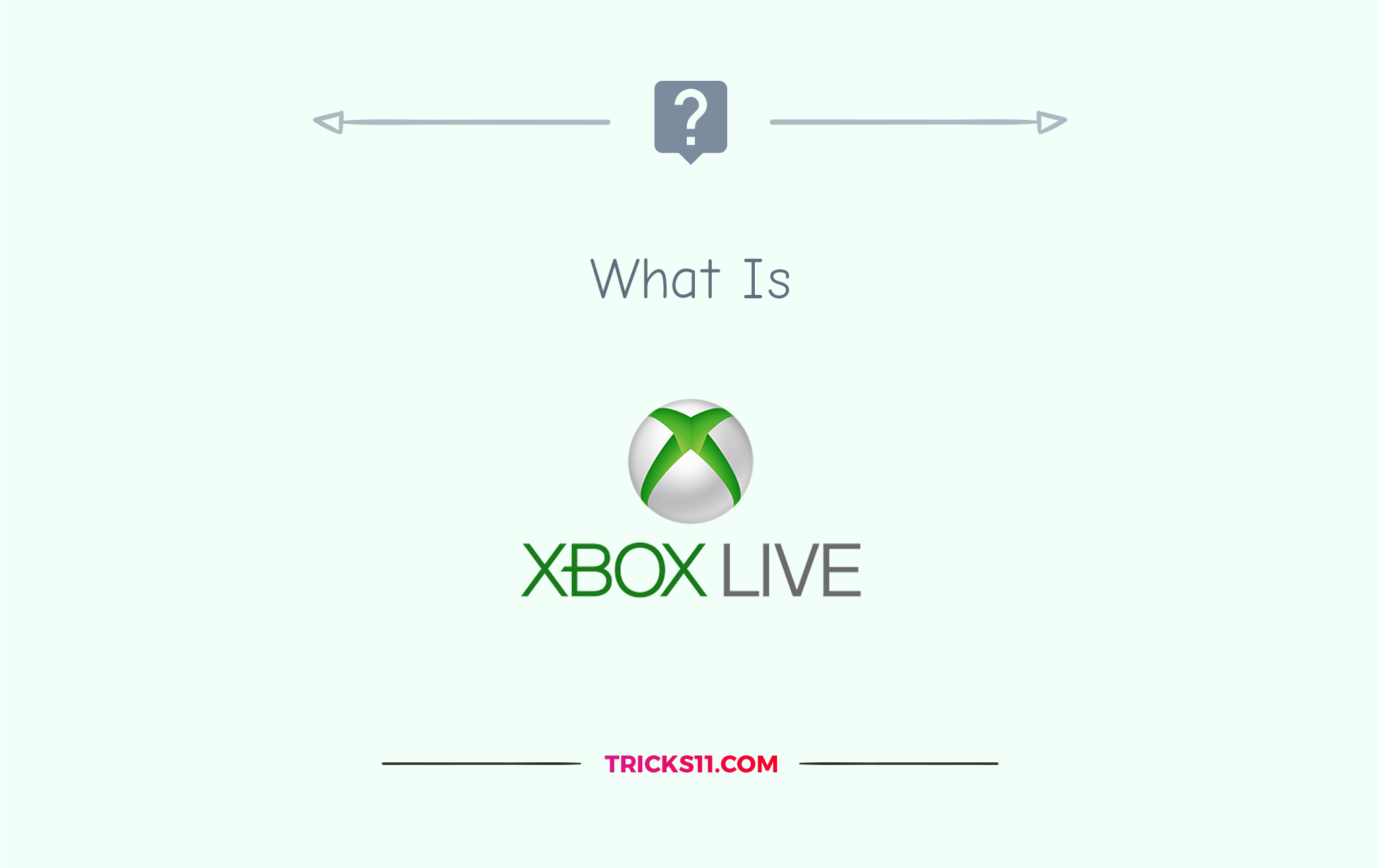 What Is Xbox Live