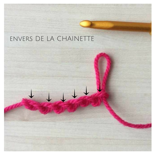Envers de la chainette