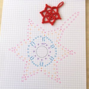 Diagramme flocon crochet snowflake pattern tuto