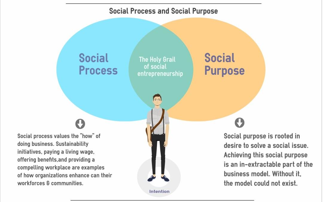 The Holy Grail of Social Entrepreneurship?