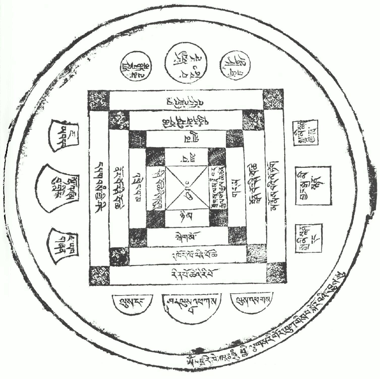 Himalayan Buddhist Art 101: Sacred Geometry, Part 1