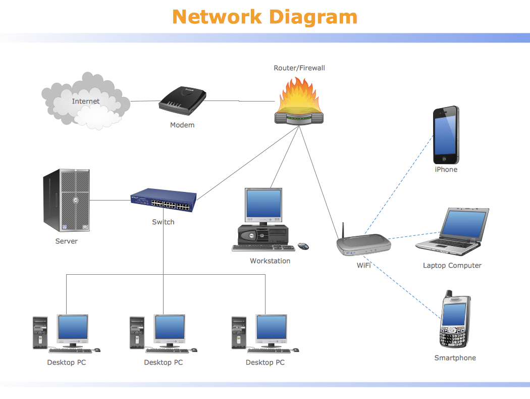 Firewall Port Security How Network Access Is Protected