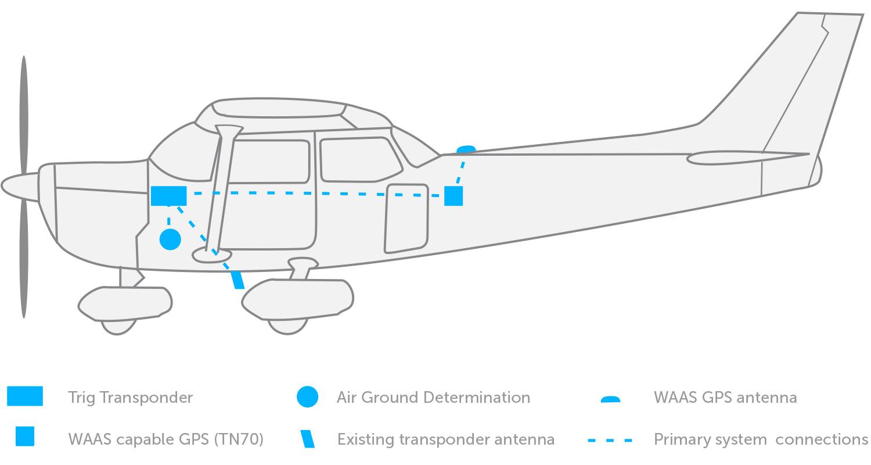 Headphone Parts Diagram. Diagram. Auto Wiring Diagram