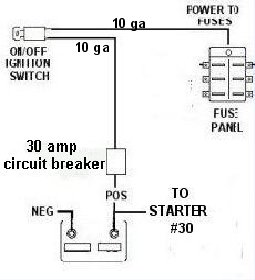 Can Am Commander Wiring Diagram, Can, Free Engine Image