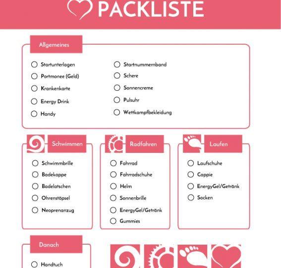 Triathlon Packliste