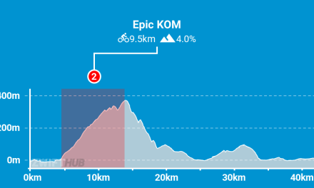 Protected: CHRISTMAS CAMP: EPIC KOM