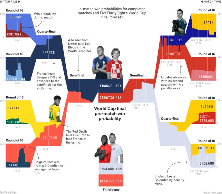 France v Croatia.png