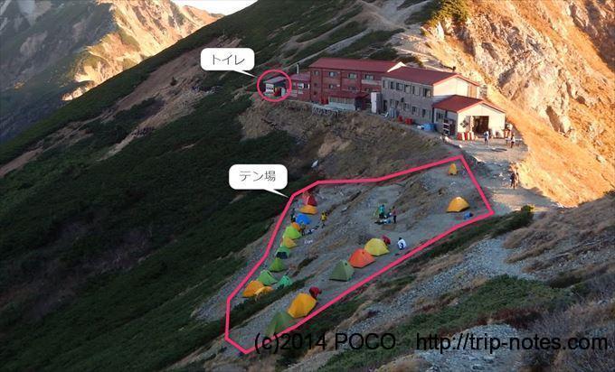 五竜山荘のテン場とトイレ