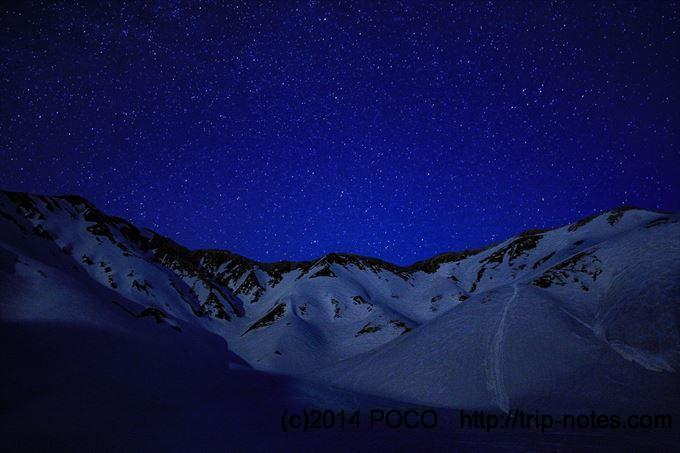 雷鳥沢キャンプ場の星空