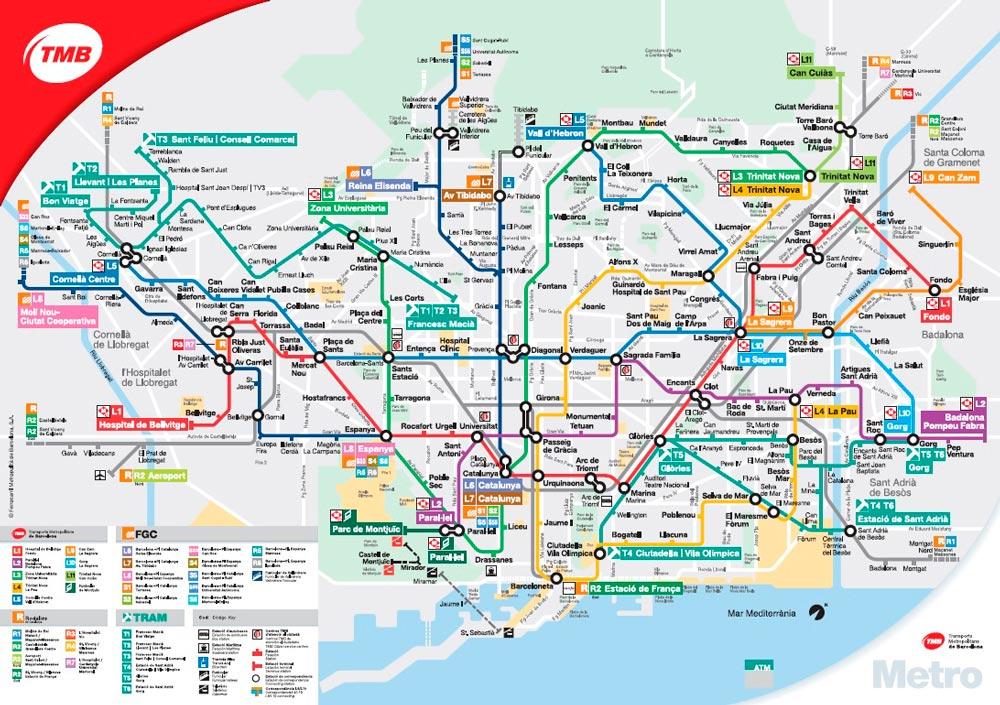 Metro map  Barcelona