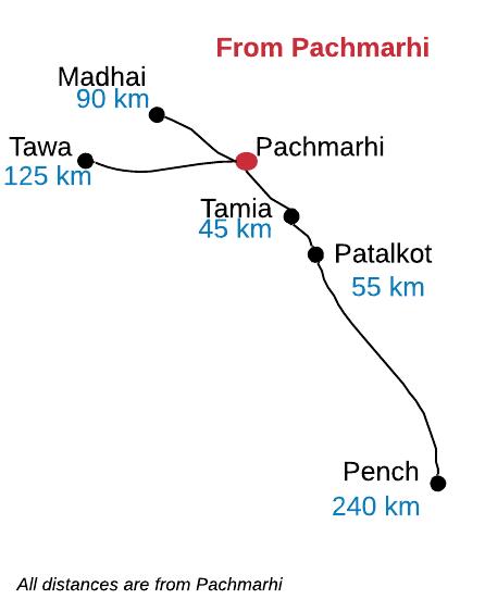 Ex. Pachmarhi