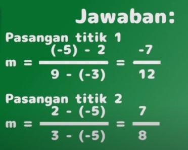 SOAL & JAWABAN TVRI 10 September 2020