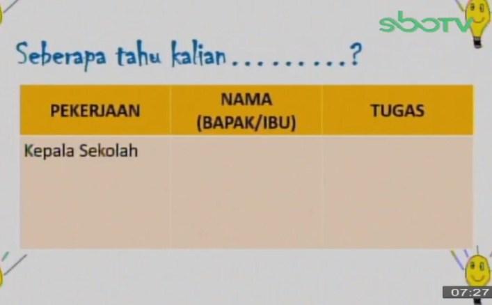 Soal dan Jawaban SBO TV 6 Oktober SD Kelas 4