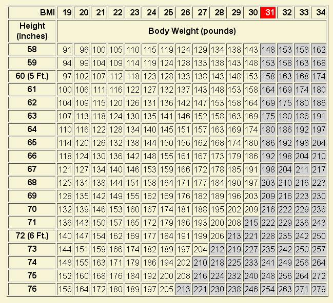 bmi-chart2