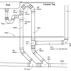 Combination Drain And Vent Diagram Remote Start Wiring Diagrams For Vehicles Pluislandsink