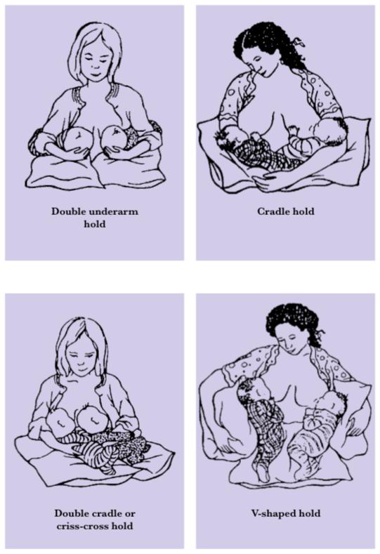 breastfeeding holds