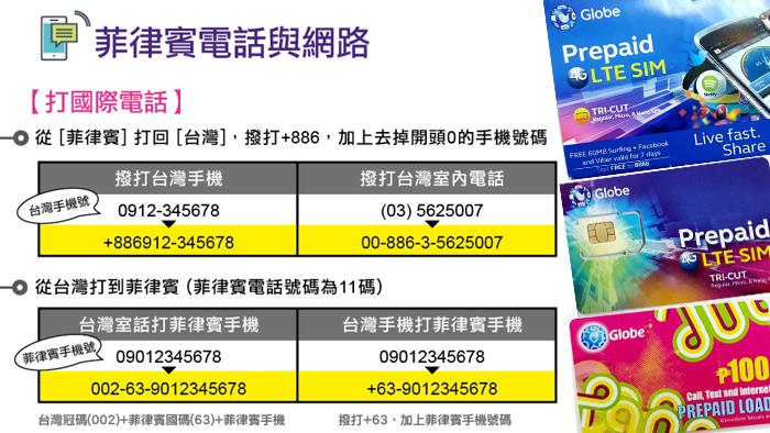 菲律賓網路使用教學 |預付卡,SIN卡,如何把打台灣電話