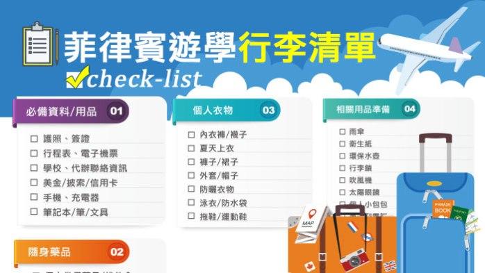 海外遊學, 行李準備建議, 留學行李準備