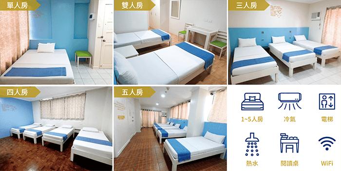 WYL 宿舍, 房間, 單人房, 雙人房, 三人房, 四人房, 五人房, 學校房型