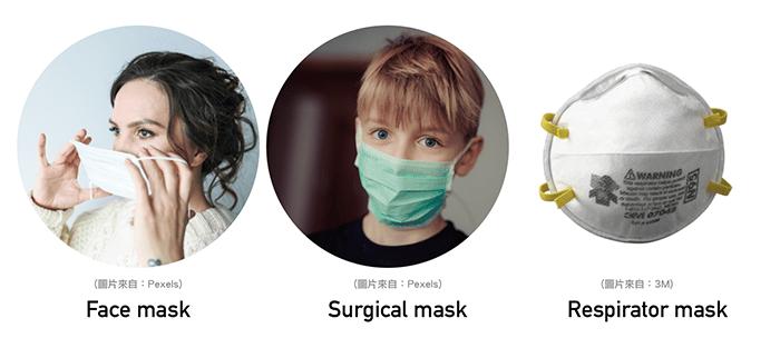 Face mask, Surgical mask, Respirator mask 差別