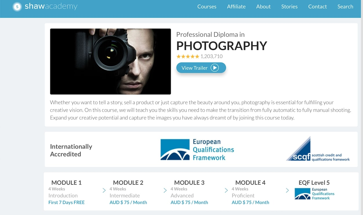 Shaw Academy – Professional Diploma in Photography certificate