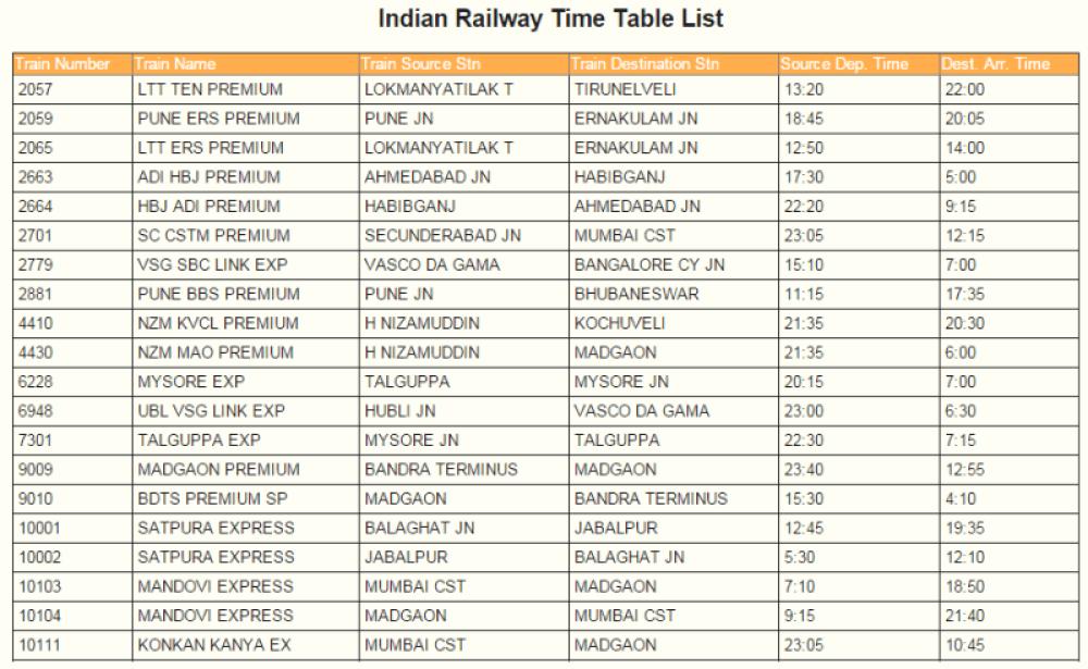 Indian railway time table also trains trip with sneha rh tripwithsneha wordpress