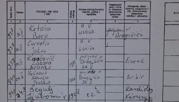 Dokumenti (1)