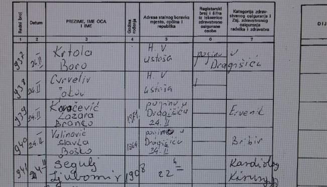 Popis poginulih pronađen je u kninskoj bolnici nakon oslobođenja