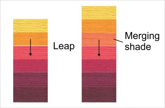 merging shades