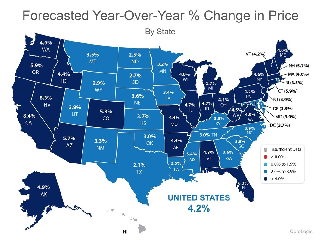 Forecasted Year-Over-Year % Change in Price by State