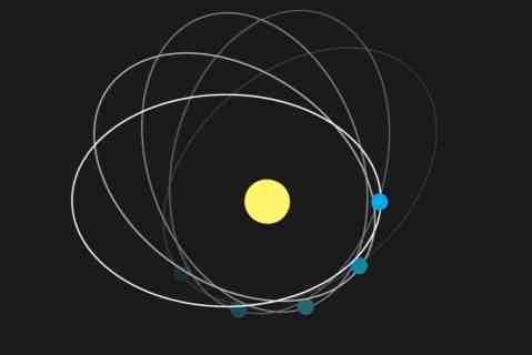 Einstein lại đúng: Ngôi sao quay quanh lỗ đen đúng như thuyết tương đối rộng