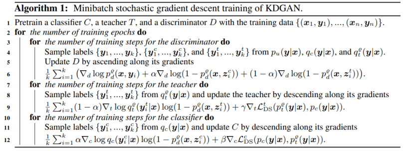 KDGAN training